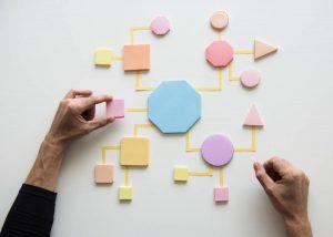 Le rôle central de la norme BPMN 2.0 dans la modélisation des processus